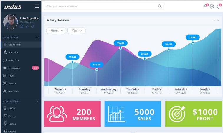 25 best free dashboard ui psd templates 365 web resources indus admin template pronofoot35fo Choice Image