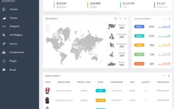 Best Free Dashboard UI PSD Templates Updated For - Ecommerce dashboard template
